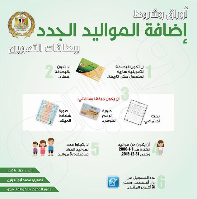 مواعيد وشروط والأوراق المطلوبة لإضافة المواليد الجدد ببطاقات التموين 2018-2019