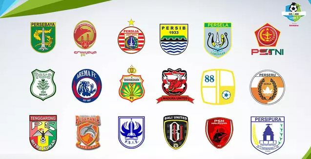 Klasemen Akhir & Top Skorer Liga 1 2018