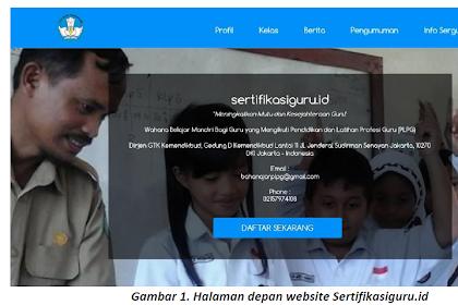 Panduan Pendaftaran Sertifikasi.id