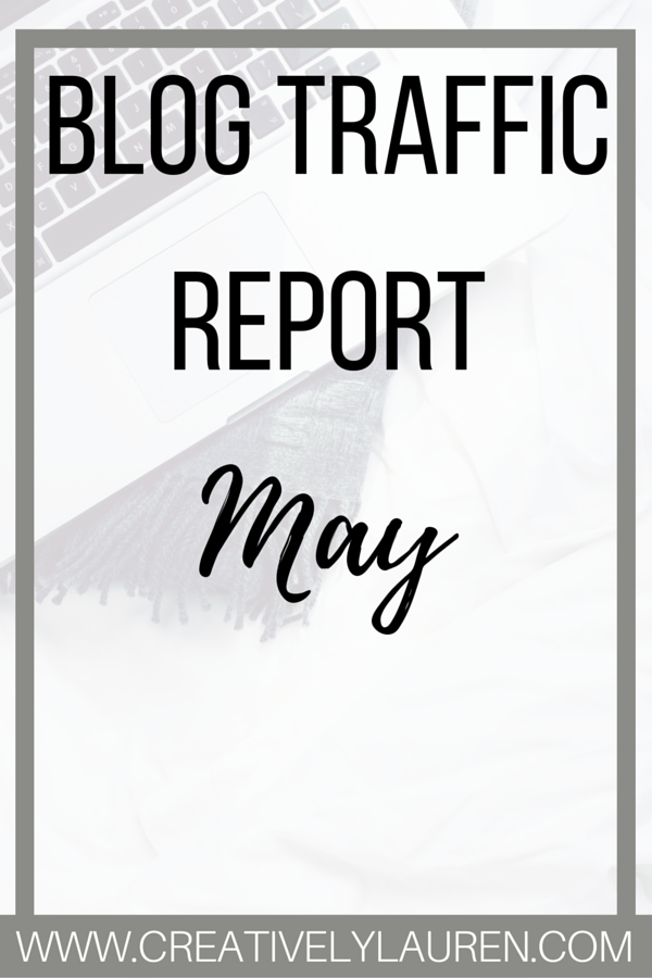 May Blog Traffic Report