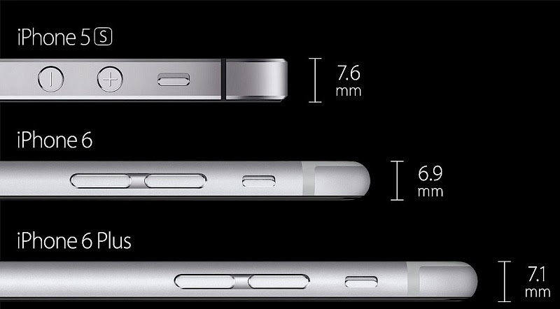 4.7-inch iPhone 6 vs 5.5-inch iPhone 6 Plus Size Comparison