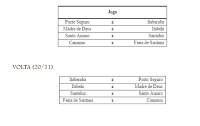 Intermunicipal: Conheça as seleções Classificadas para as Quartas de Final