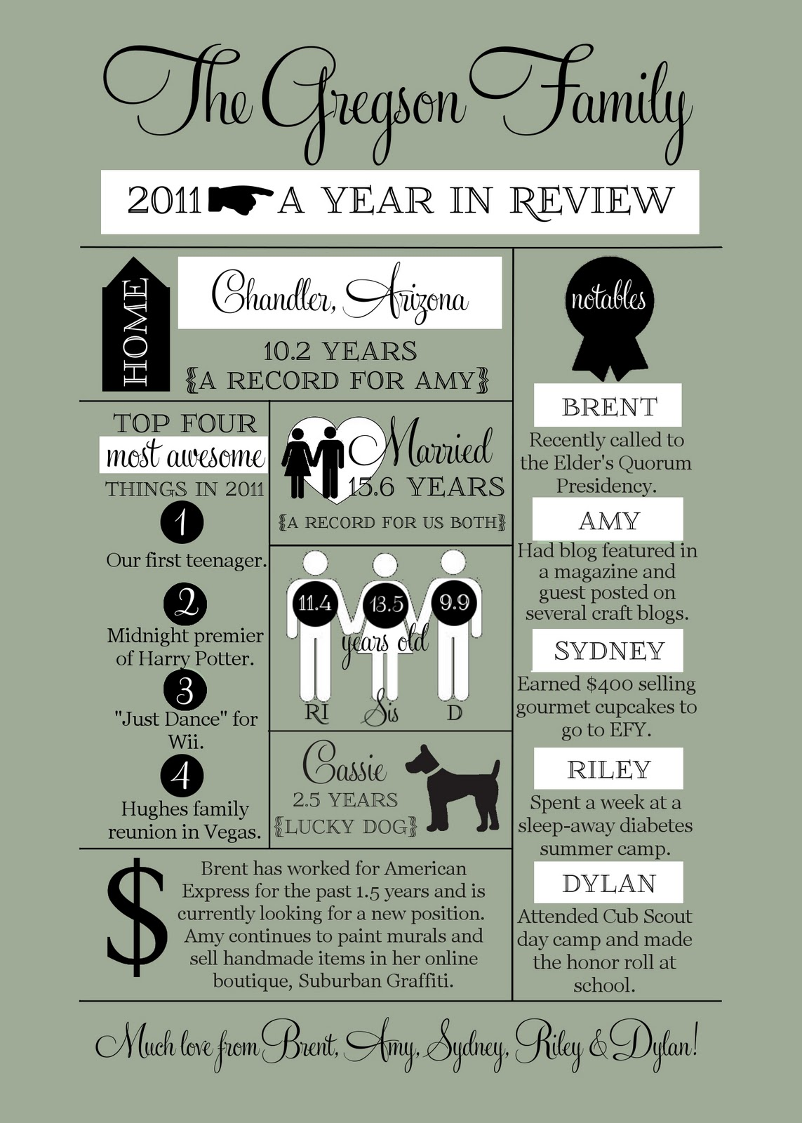year end review template - christmas letter great idea
