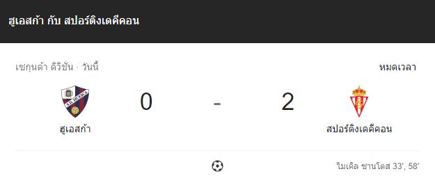 แทงบอลออนไลน์ ไฮไลท์ เหตุการณ์การแข่งขัน ฮูเอสก้า vs สปอร์ติ้ง กิฆอน