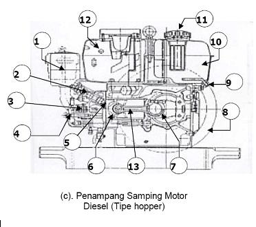 V8 Engine Cars Clip Art Tachometer Clip Art Wiring Diagram