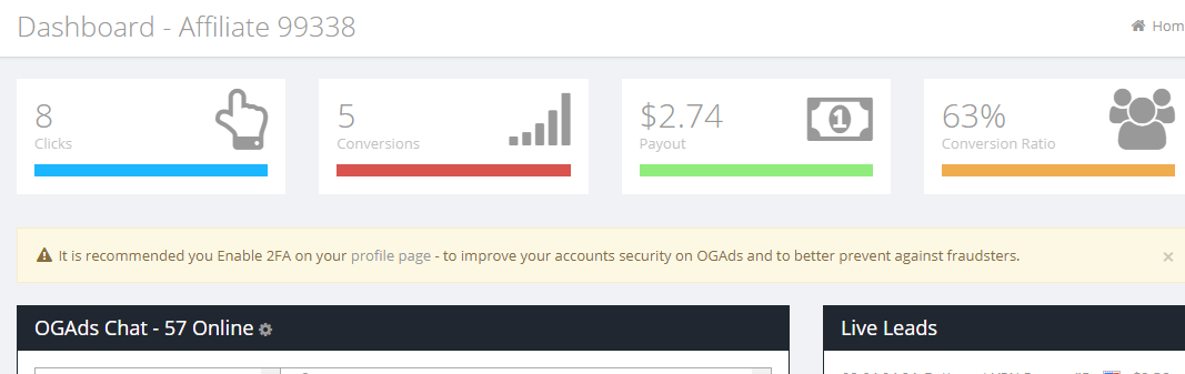 My 100% Working CPA Method - Ogads & Cpagrip Method 2019 (100$ a day