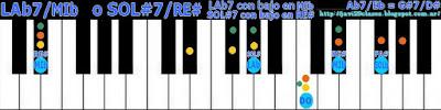acorde piano chord (SOL#7 con bajo en RE#) o (LAb7 bajo en MIb)