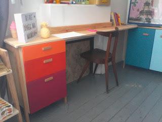 bureau, tiroirs