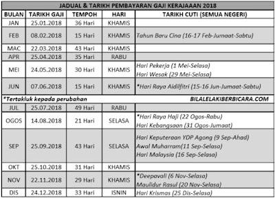 Jadual dan tarikh gaji kerajaan 2018