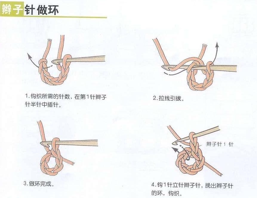 Как вязать крючком по китайским схемам (7)