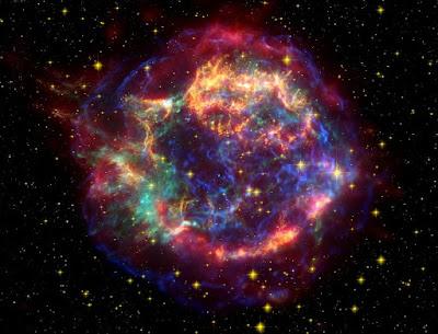 النجوم,انفجار النوم,سوبرنوفا,المستعر الأعظم,supernova,ثقب أسود,قزم أحمر,قزم أبيض,الشمس,كتلة الشمس,موت النجوم