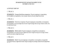 Berikut Contoh Penilaian Deskripsi Untuk Raport Kurikulum 2013