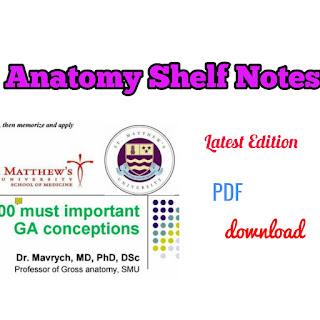 Anatomy Shelf Notes – 100 Cases Anatomy USMLE Step 1