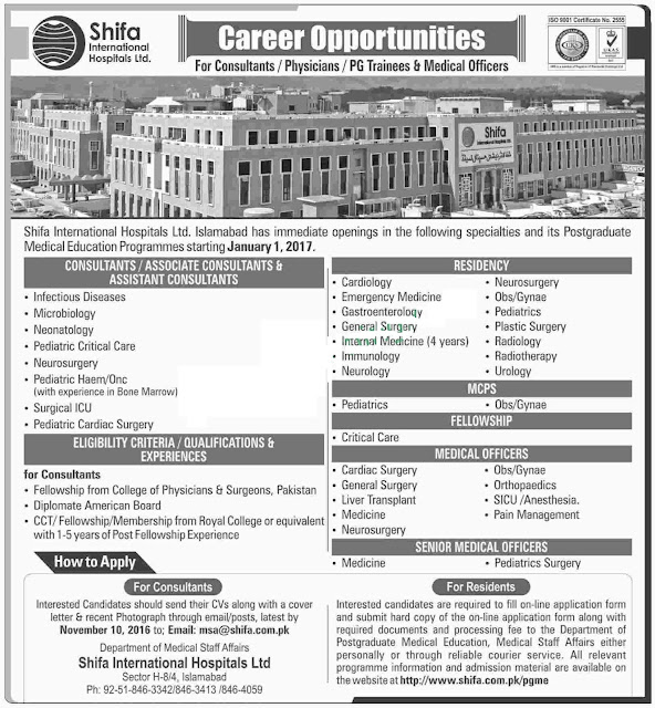 Doctors Jobs in Shifa International Hospital