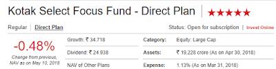 mutual-fund-kotak-select-focus-direct-plan