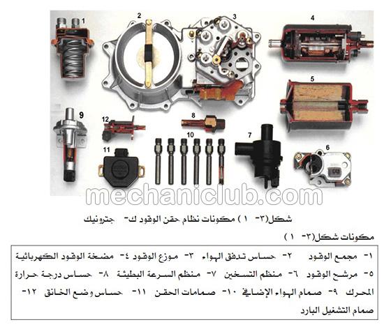 كتاب صيانة وإصلاح نظام حقن الوقود في محرك البنزين Pdf Mechaniclub
