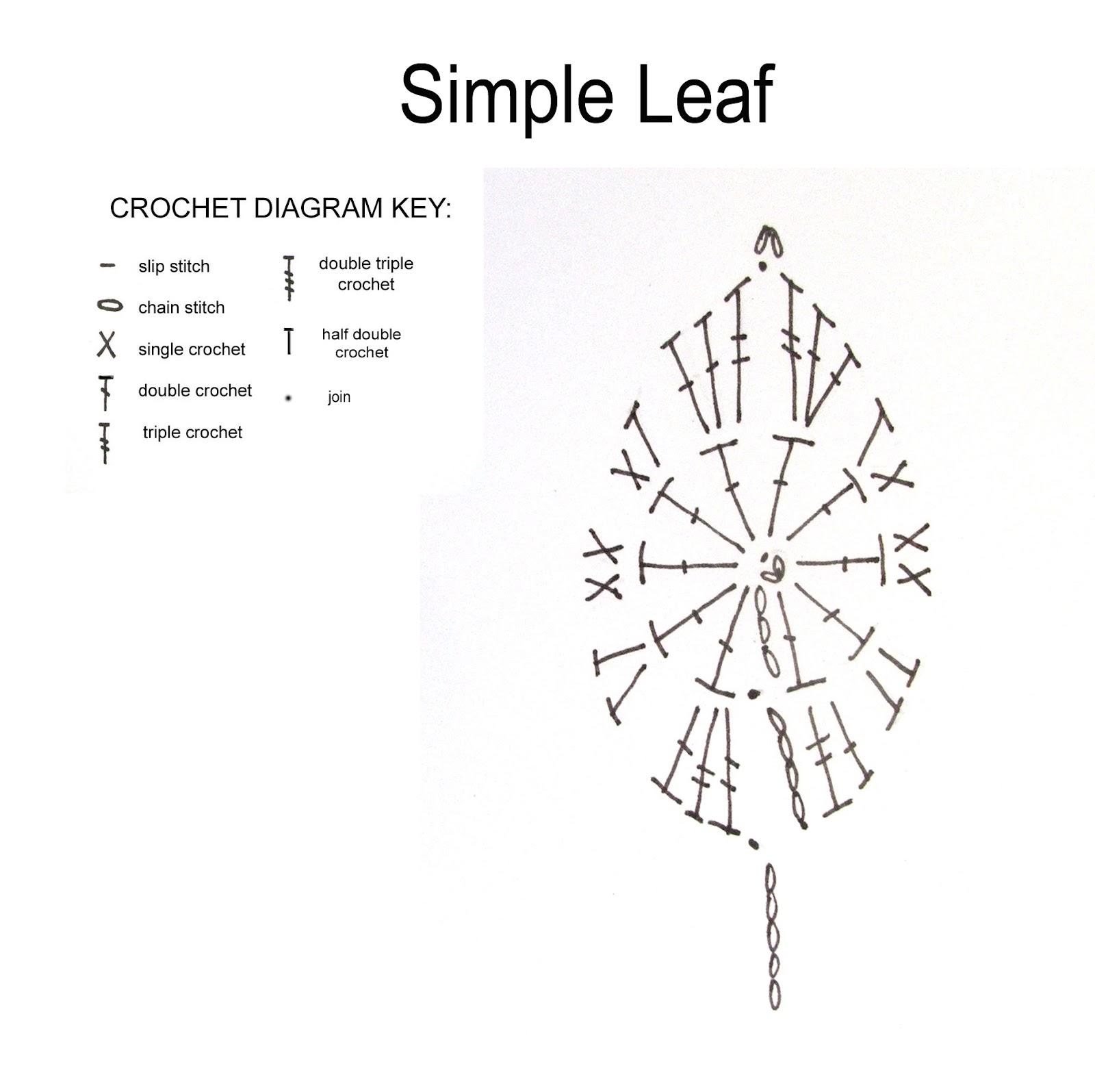Free Leaf Crochet Pattern Diagram Wiring For 13 Pin Caravan Plug Susan 39s Hippie Simple