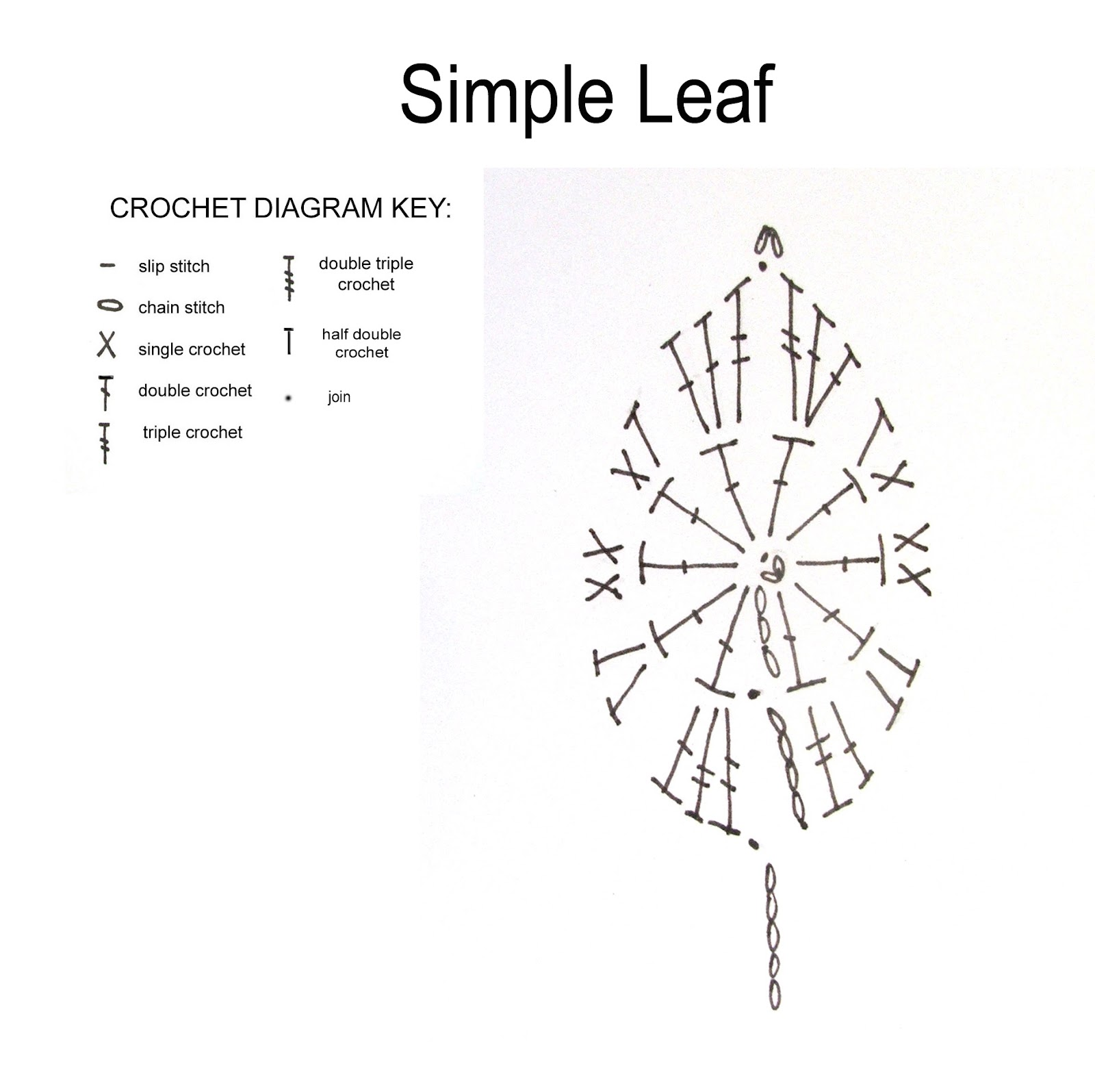 diagram crochet pattern hampton bay well light susan 39s hippie free simple leaf