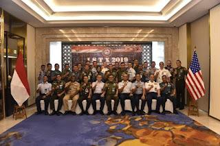 Latihan Keamanan Siber dan Sistem Teknologi