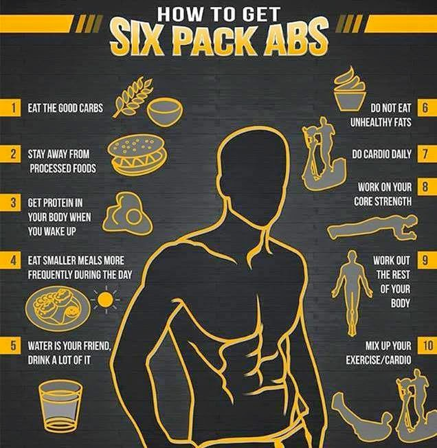 Abs Motivation and Best Abdominal Workout - HealthVist