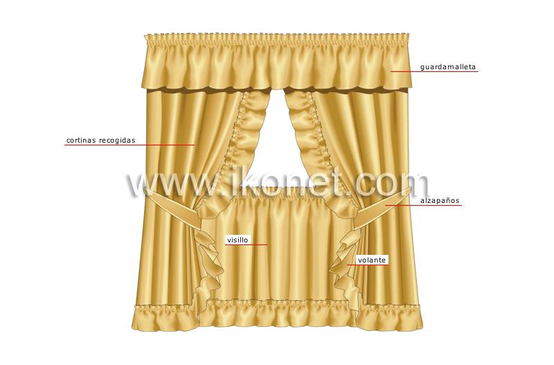 Identi chic otras versiones del fucsia cortinados for La casa de las cortinas