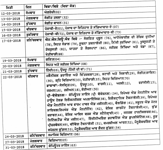 PSEB 10th Date Sheet 2018 Out! Punjab Board Matric March Exam Time Table