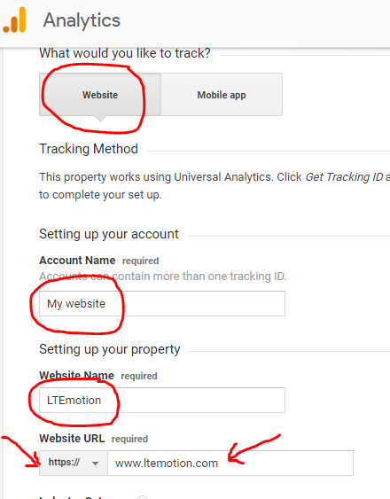Google Analytics dadgyan