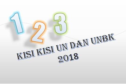 Kisi - Kisi Ujian Nasional Jenjang SD MI 2018