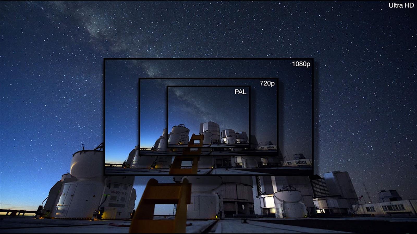 Соотношения разных видеоформатов