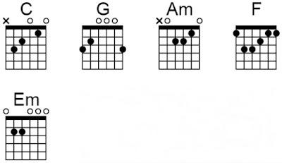 chord adista ku tak bisa