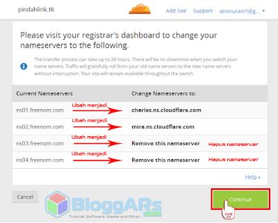 Cara Mendapatkan SSL/HTTPS GRATIS di CloudFlare