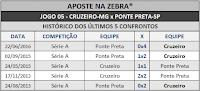 LOTECA 722 - HISTÓRICO JOGO 05
