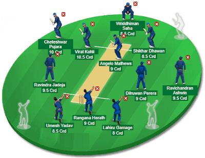 India vs Sri Lanka 1st Test Dream 11 Predictions