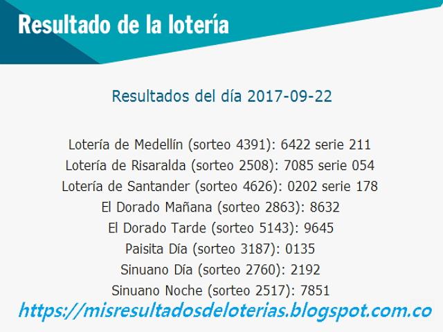 Como jugo la lotería anoche | Resultados diarios de la lotería y el chance | resultados del dia 22-09-2017