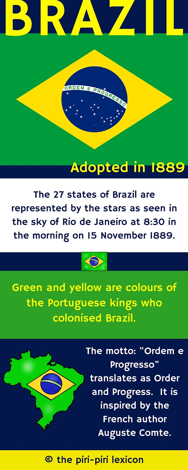 The history and meaning of the Brazilian flag