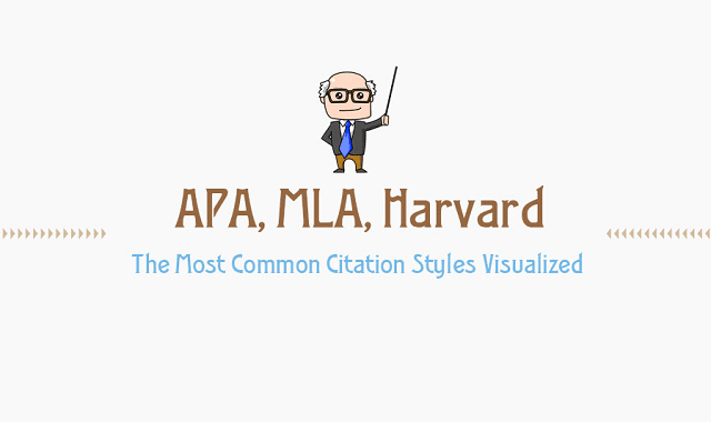 APA, MLA, Harvard - The Most Common Citation Styles Visualized
