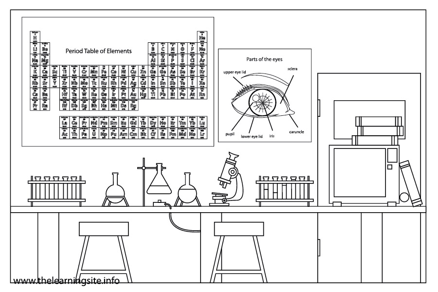 Free coloring pages of lab equipment