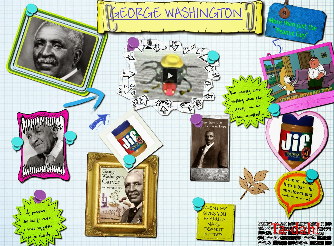 Mrs Jackson S Class Website Blog George Washington Carver