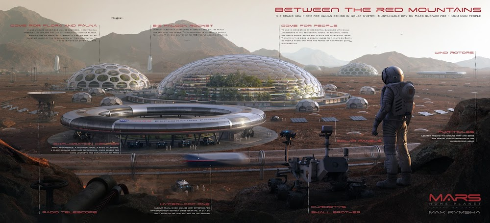 1 million human colony city on Mars by Max Rymsha - infographic
