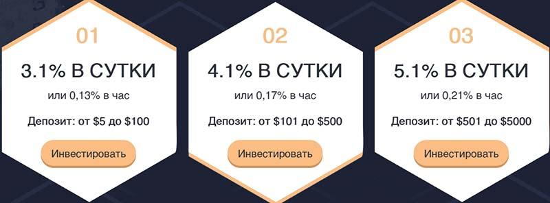 Инвестиционные планы Cryptotime