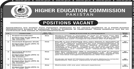 HEC Jobs 2020 for Various Vacancies Posts Apply Now