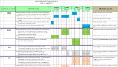 Pemetaan KI dan KD SD Semua Kelas Kurikulum 2013 Revisi
