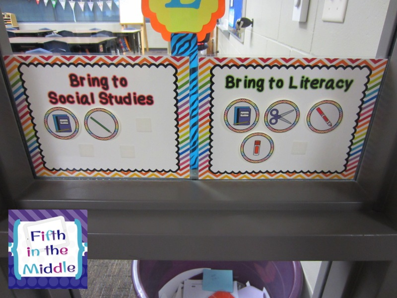 Supply signs for rotating classes help students come to class prepared.