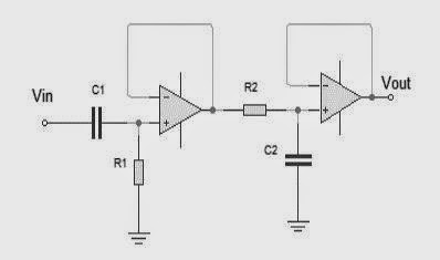 Riyan Electrical Engineering: Rangkaian band pass filter