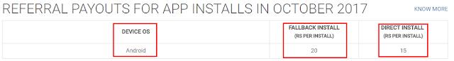 flipkart app install program