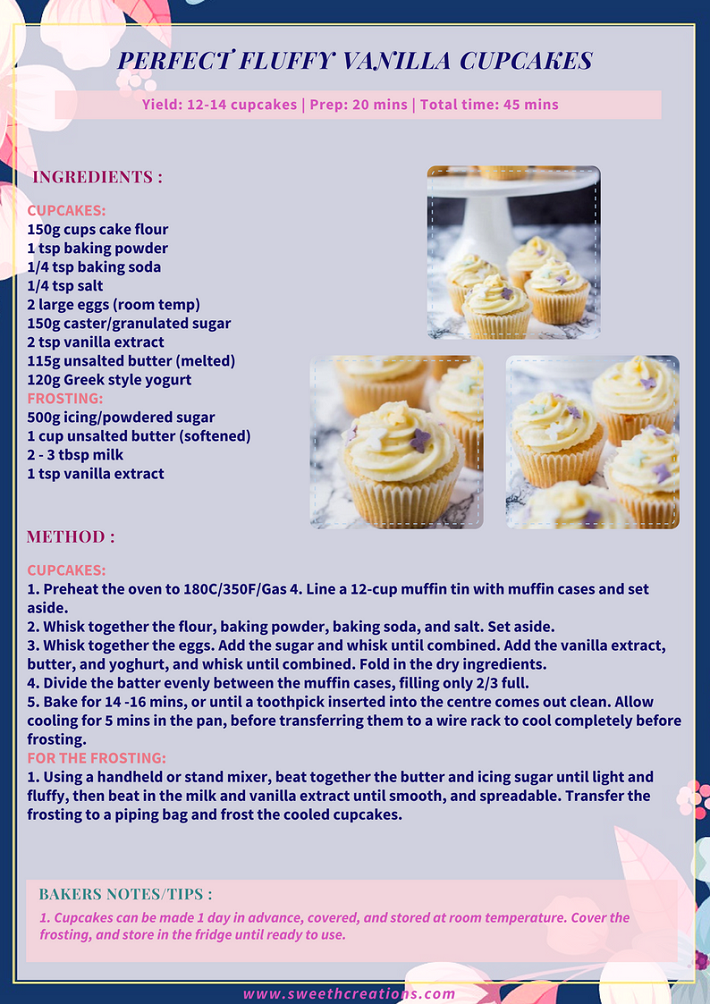 PERFECT FLUFFY VANILLA CUPCAKES RECIPE