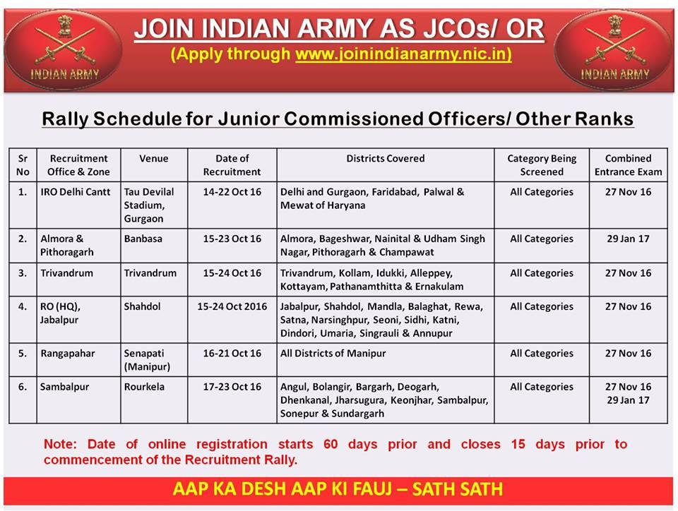 Armybharti Rally Chart JCOs/OR 2016-17 2