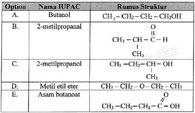 Opsi jawaban untuk nama IUPAC dan rumus struktur dari senyawa dengan rumus molekul C4H8O, soal senyawa karbon UN Kimia 2017