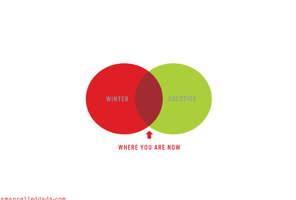 what are the two diagram solstice shear and moment problems triumph of a man called da venn in winter