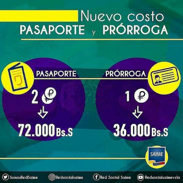 El costo del pasaporte venezolano continua anclado al valor del  Petro